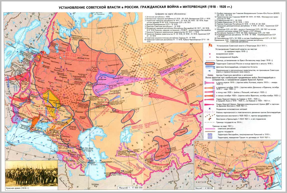 Власти в россии гражданская война