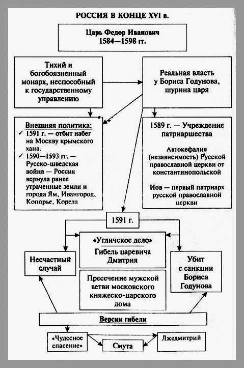 """"""",""""library.ispu.ru:8001"""