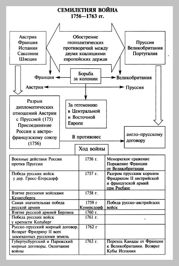 epub Neurotraumatologie 1993
