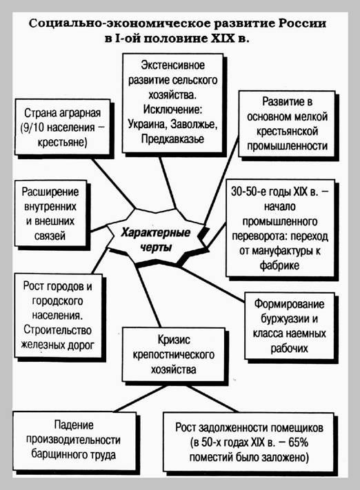 таблицы и схемы на уроках